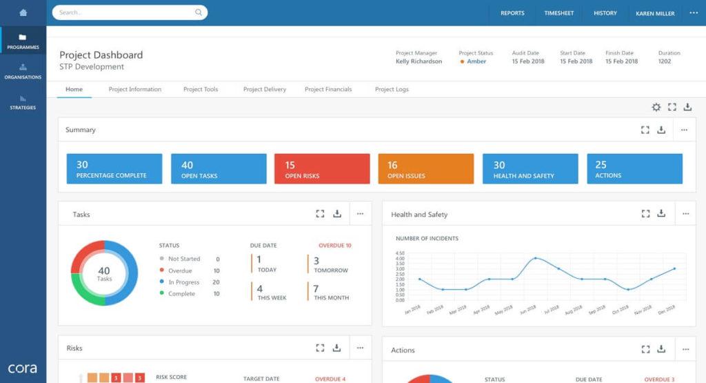 Cora Seo Software Group Buy Tool 2020
