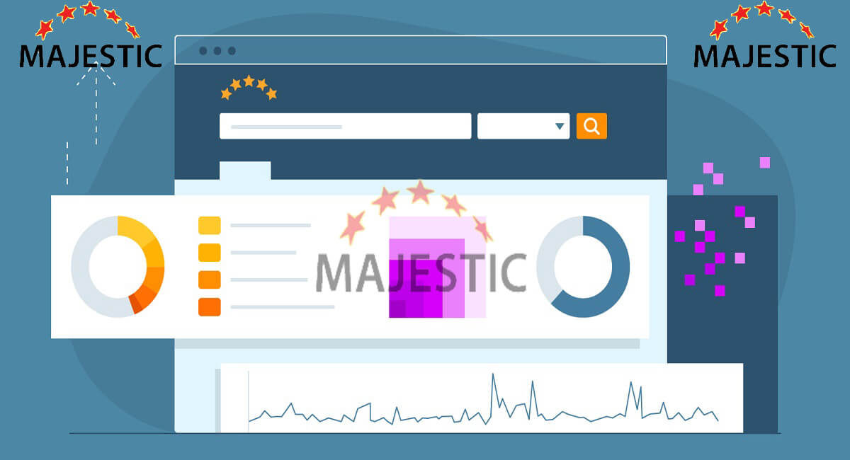 Majestic Group Buy - SEO Backlink Builder and Checker